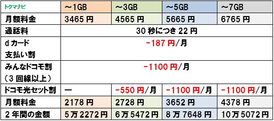 f:id:dragon_post:20210410174615p:plain