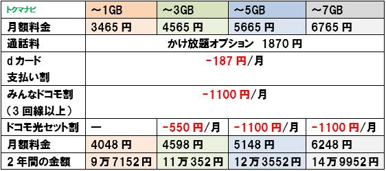 f:id:dragon_post:20210410174726p:plain