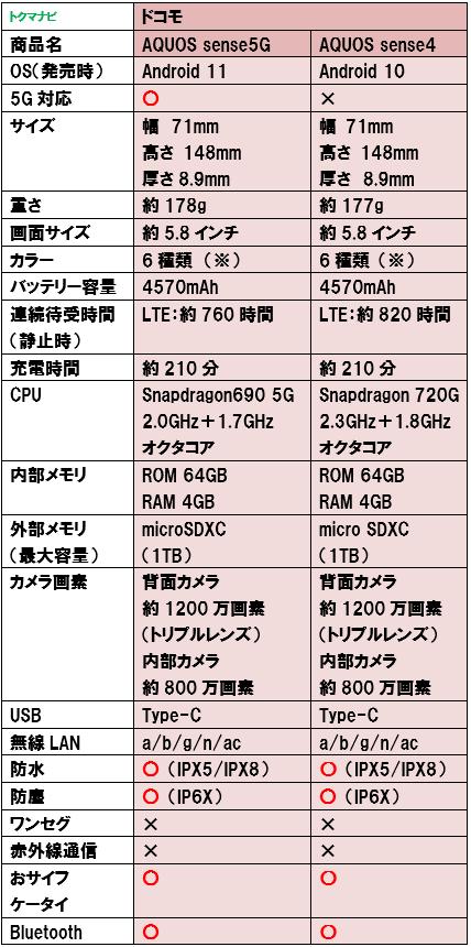 f:id:dragon_post:20210421160617p:plain