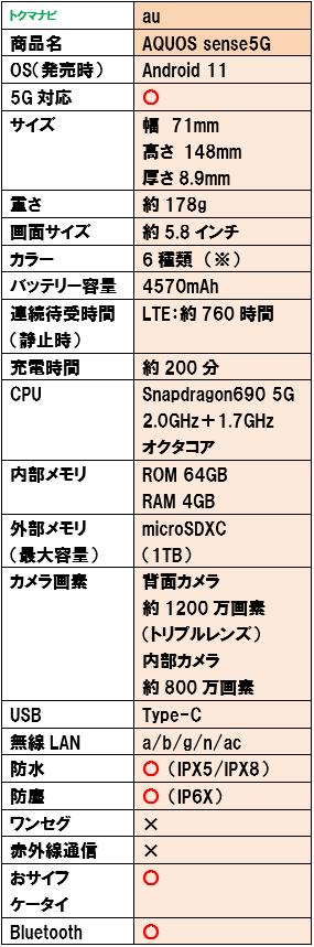 f:id:dragon_post:20210421161022p:plain