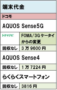 f:id:dragon_post:20210421162615p:plain