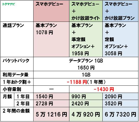 f:id:dragon_post:20210421165031p:plain
