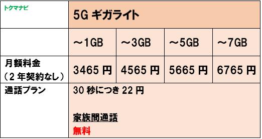 f:id:dragon_post:20210421165252p:plain