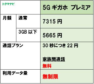 f:id:dragon_post:20210421165402p:plain