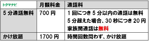 f:id:dragon_post:20210421165543p:plain