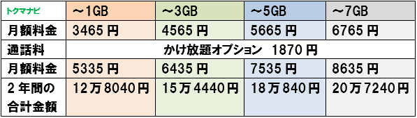f:id:dragon_post:20210421165636p:plain