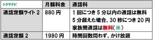 f:id:dragon_post:20210421170038p:plain