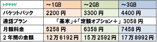 f:id:dragon_post:20210421170535p:plain