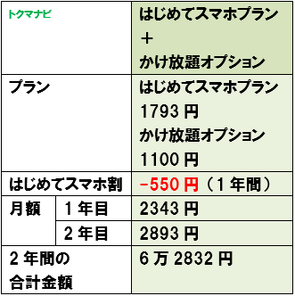 f:id:dragon_post:20210422163946p:plain
