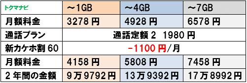 f:id:dragon_post:20210422165842p:plain