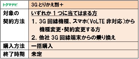 au 3Gとりかえ割+ 条件