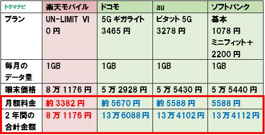 f:id:dragon_post:20210501165642p:plain