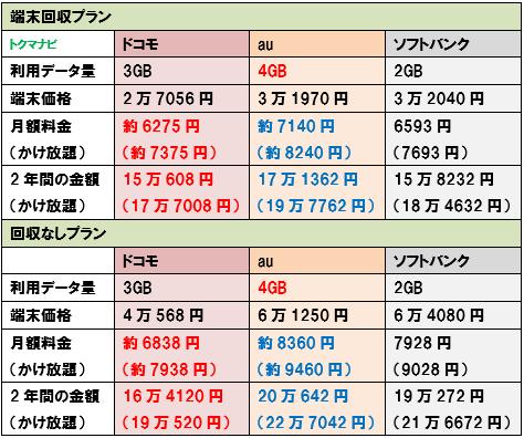 f:id:dragon_post:20210505163953p:plain