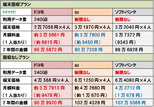 f:id:dragon_post:20210505164305p:plain
