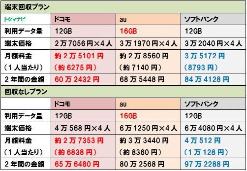 f:id:dragon_post:20210505164410p:plain