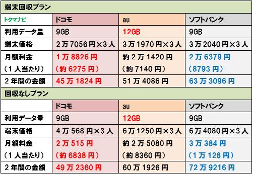 f:id:dragon_post:20210505164706p:plain