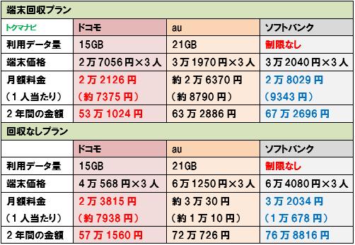 f:id:dragon_post:20210505164729p:plain