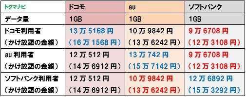 f:id:dragon_post:20210506113158p:plain