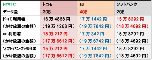 f:id:dragon_post:20210506113315p:plain