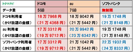 f:id:dragon_post:20210506113530p:plain