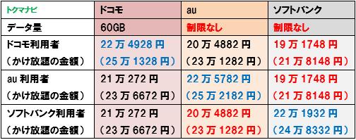 f:id:dragon_post:20210506113720p:plain