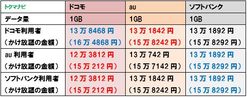 f:id:dragon_post:20210506115346p:plain