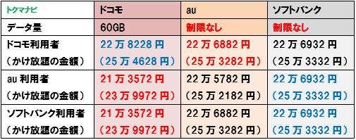 f:id:dragon_post:20210506115644p:plain