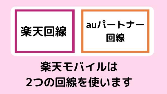 f:id:dragon_post:20210508161310p:plain