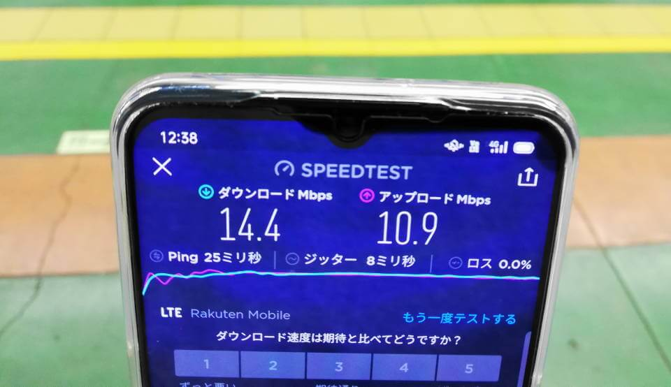 楽天モバイル 通信速度