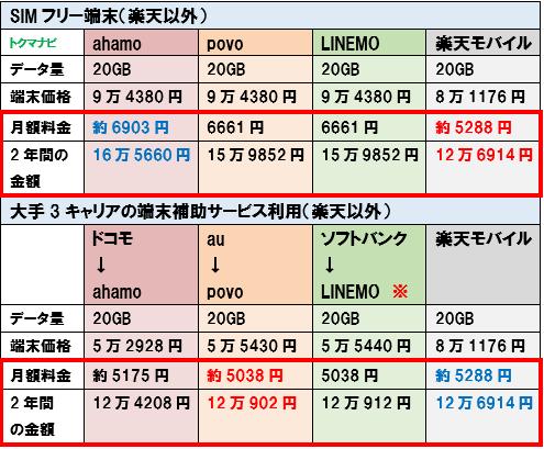 f:id:dragon_post:20210604145844p:plain