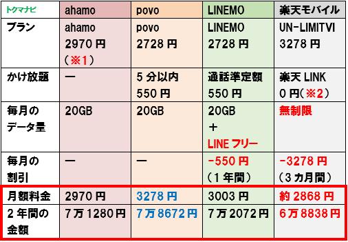 f:id:dragon_post:20210604150133p:plain