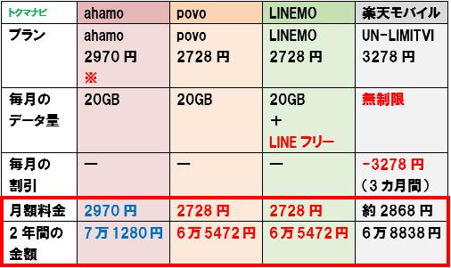 f:id:dragon_post:20210604150311p:plain