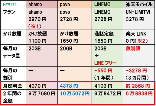 f:id:dragon_post:20210604150519p:plain