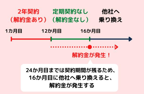 f:id:dragon_post:20210611144147p:plain