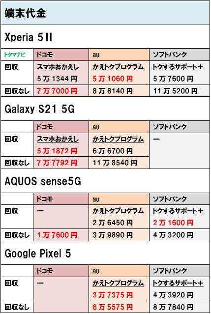 f:id:dragon_post:20210614174259p:plain