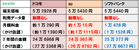 f:id:dragon_post:20210614174809p:plain