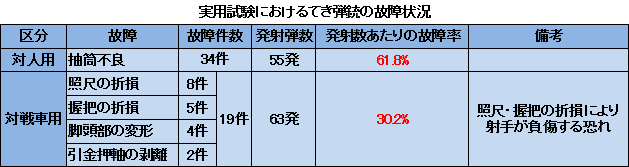 20100111155204