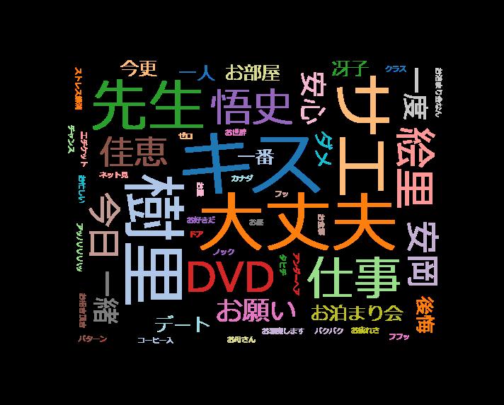 f:id:dramalog:20190510225109p:plain
