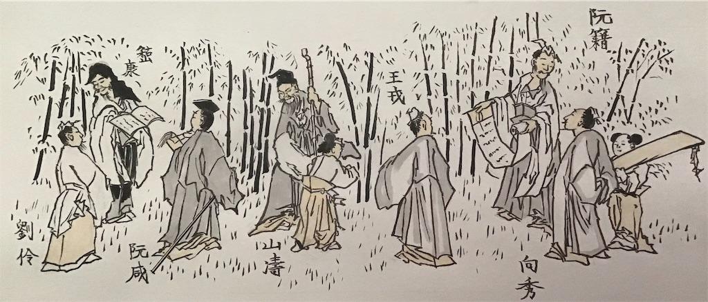 竹林の七賢 - 子猫チビ太とイラストの成長ブログ♪