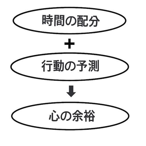 f:id:dream-619-22:20170530225544j:image