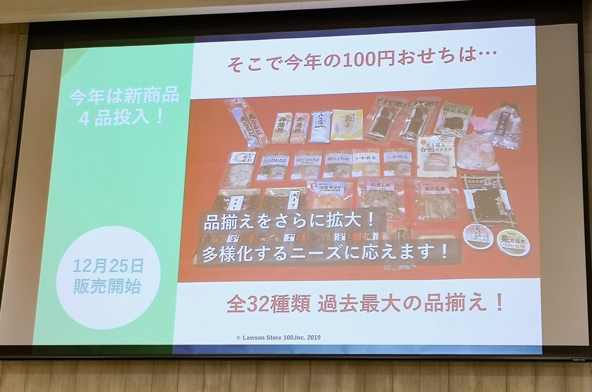LAWSON100円おせち 2019 2020発売過去最高