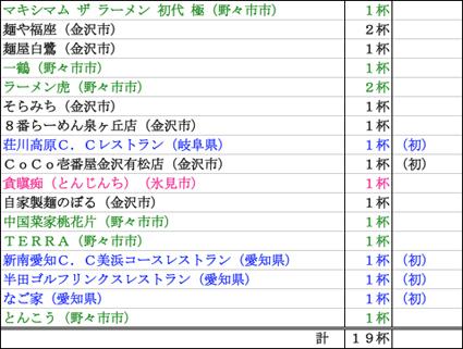 https://cdn-ak.f.st-hatena.com/images/fotolife/d/dreammiminabe53/20010103/20010103123900.jpg