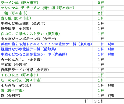 https://cdn-ak.f.st-hatena.com/images/fotolife/d/dreammiminabe53/20010103/20010103124040.jpg