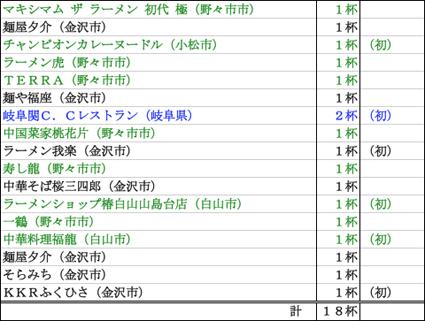 https://cdn-ak.f.st-hatena.com/images/fotolife/d/dreammiminabe53/20010103/20010103125120.jpg