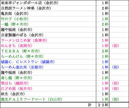 https://cdn-ak.f.st-hatena.com/images/fotolife/d/dreammiminabe53/20010103/20010103125800.jpg