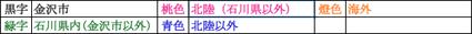 f:id:dreammiminabe53:20191101073048j:plain