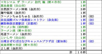 f:id:dreammiminabe53:20200203180356j:plain