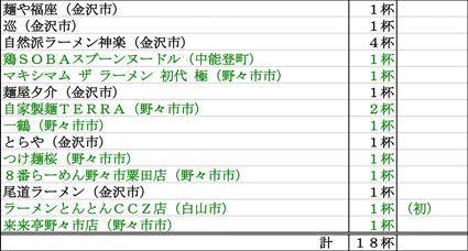 f:id:dreammiminabe53:20200513081537j:plain