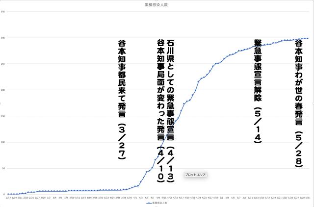 f:id:dreammiminabe53:20200601084037j:plain