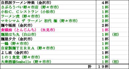 f:id:dreammiminabe53:20200801072644j:plain